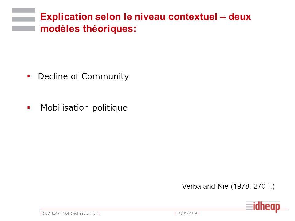 | ©IDHEAP - NOM@idheap.unil.ch | | 18/05/2014 | Explication selon le niveau contextuel – deux modèles théoriques: Decline of Community Mobilisation politique Verba and Nie (1978: 270 f.)
