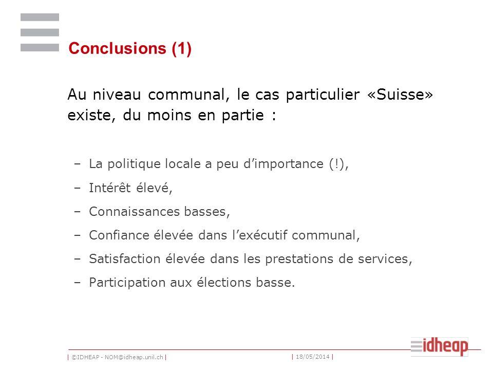 | ©IDHEAP - NOM@idheap.unil.ch | | 18/05/2014 | Conclusions (1) Au niveau communal, le cas particulier «Suisse» existe, du moins en partie : –La politique locale a peu dimportance (!), –Intérêt élevé, –Connaissances basses, –Confiance élevée dans lexécutif communal, –Satisfaction élevée dans les prestations de services, –Participation aux élections basse.