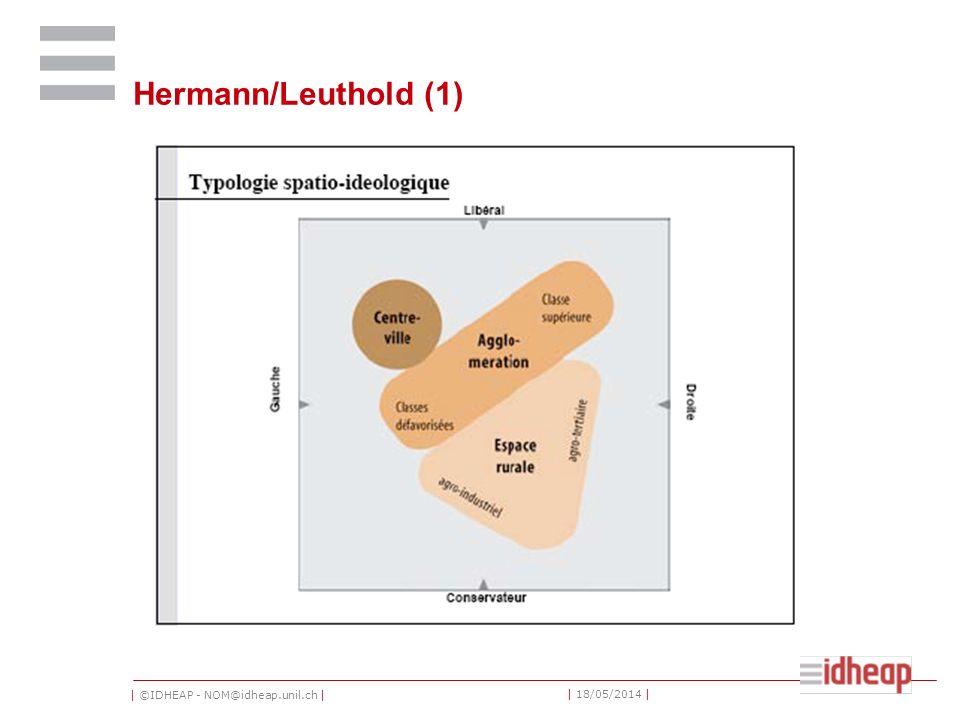 | ©IDHEAP - NOM@idheap.unil.ch | | 18/05/2014 | Hermann/Leuthold (1)