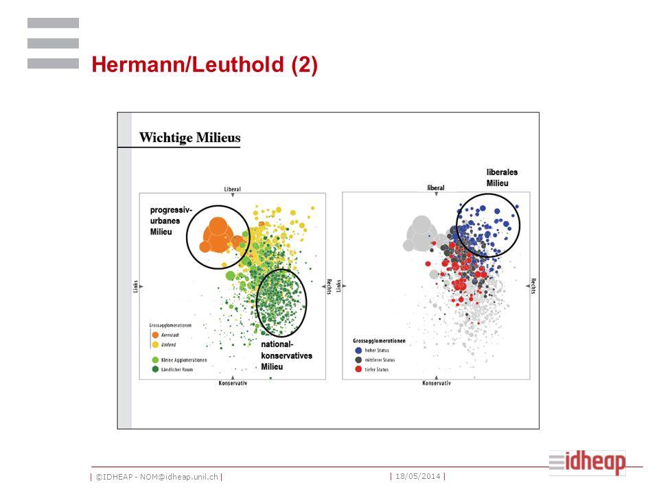 | ©IDHEAP - NOM@idheap.unil.ch | | 18/05/2014 | Hermann/Leuthold (2)