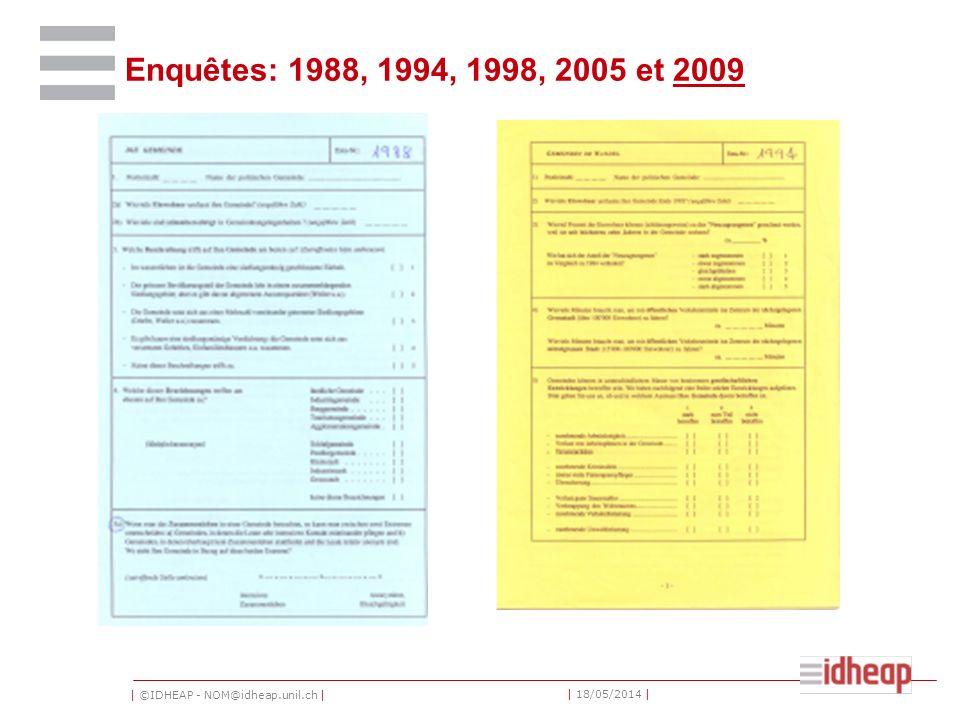| ©IDHEAP - NOM@idheap.unil.ch | | 18/05/2014 | Enquêtes: 1988, 1994, 1998, 2005 et 2009
