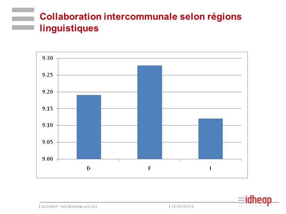 | ©IDHEAP - NOM@idheap.unil.ch | | 18/05/2014 | Collaboration intercommunale selon régions linguistiques