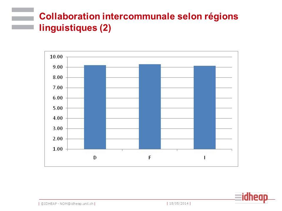 | ©IDHEAP - NOM@idheap.unil.ch | | 18/05/2014 | Collaboration intercommunale selon régions linguistiques (2)