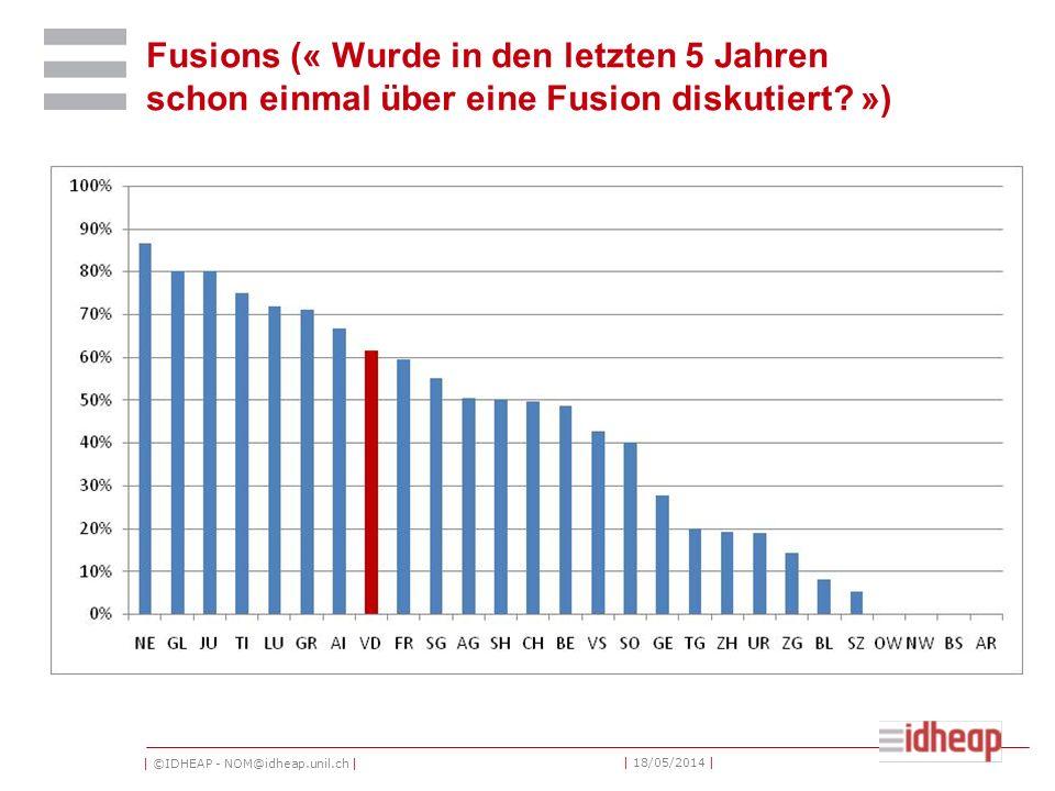 | ©IDHEAP - NOM@idheap.unil.ch | | 18/05/2014 | Fusions (« Wurde in den letzten 5 Jahren schon einmal über eine Fusion diskutiert.