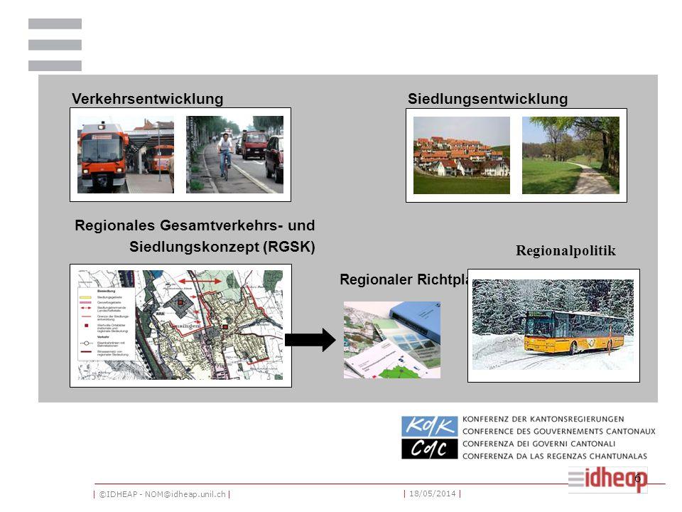 | ©IDHEAP - NOM@idheap.unil.ch | | 18/05/2014 | 6 VerkehrsentwicklungSiedlungsentwicklung Regionales Gesamtverkehrs- und Siedlungskonzept (RGSK) Regionaler Richtplan Regionalpolitik Die Zuständigkeiten der RK