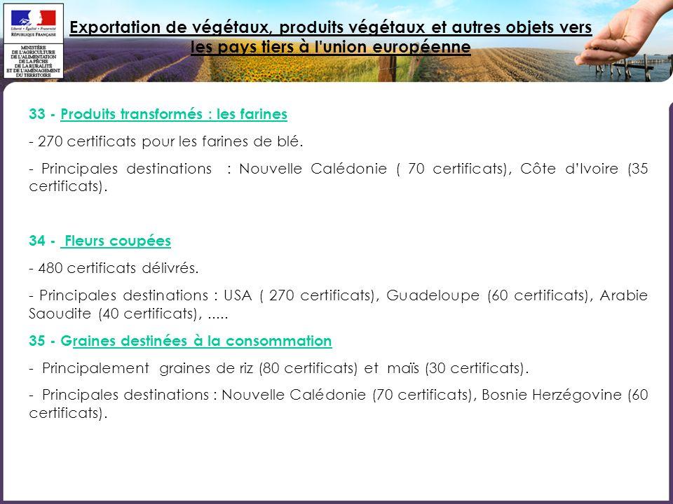 Exportation de végétaux, produits végétaux et autres objets vers les pays tiers à l union européenne 33 - Produits transformés : les farines - 270 certificats pour les farines de blé.