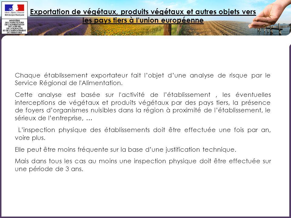 Exportation de végétaux, produits végétaux et autres objets vers les pays tiers à l'union européenne Chaque établissement exportateur fait lobjet dune