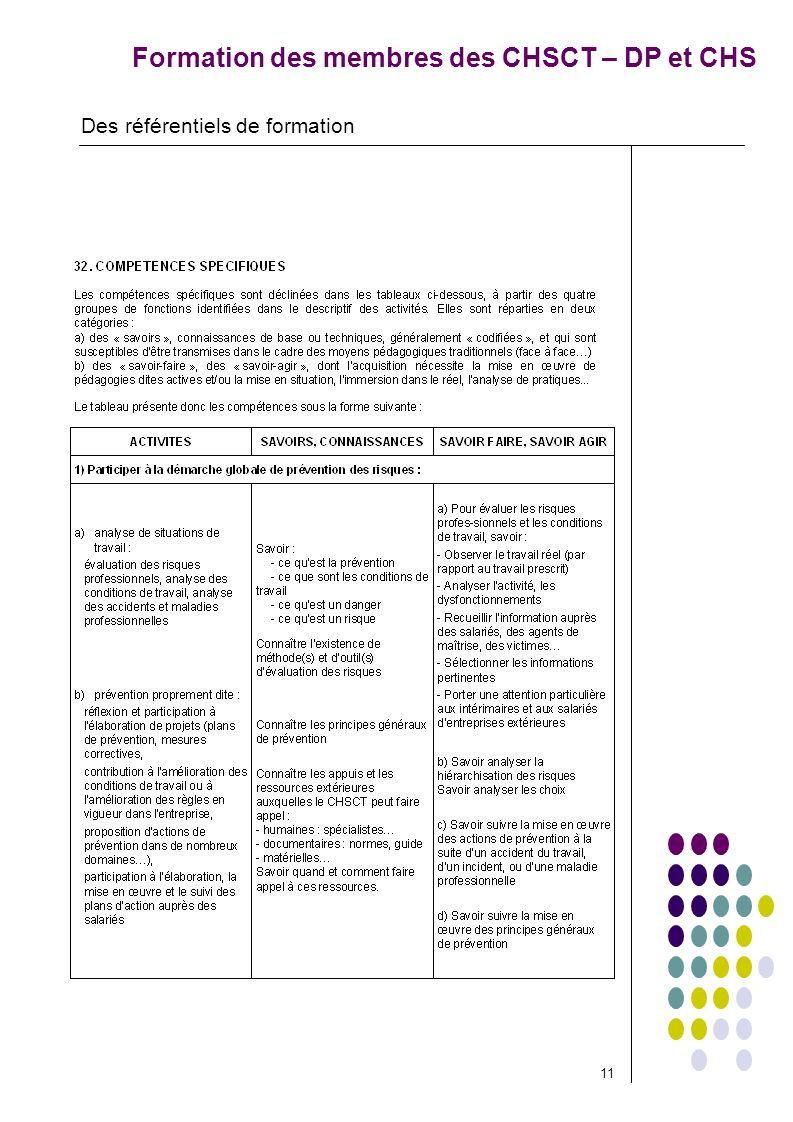 Formation des membres des CHSCT – DP et CHS Des référentiels de formation 11