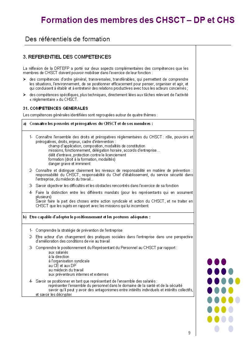 Formation des membres des CHSCT – DP et CHS Des référentiels de formation 9