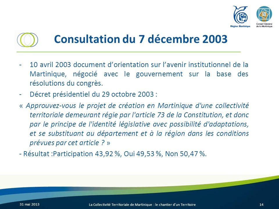 Consultation du 7 décembre 2003 -10 avril 2003 document dorientation sur lavenir institutionnel de la Martinique, négocié avec le gouvernement sur la