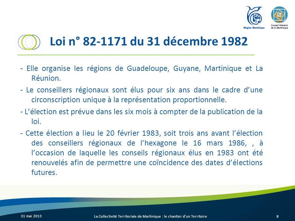 Loi n° 82-1171 du 31 décembre 1982 - Elle organise les régions de Guadeloupe, Guyane, Martinique et La Réunion. - Le conseillers régionaux sont élus p