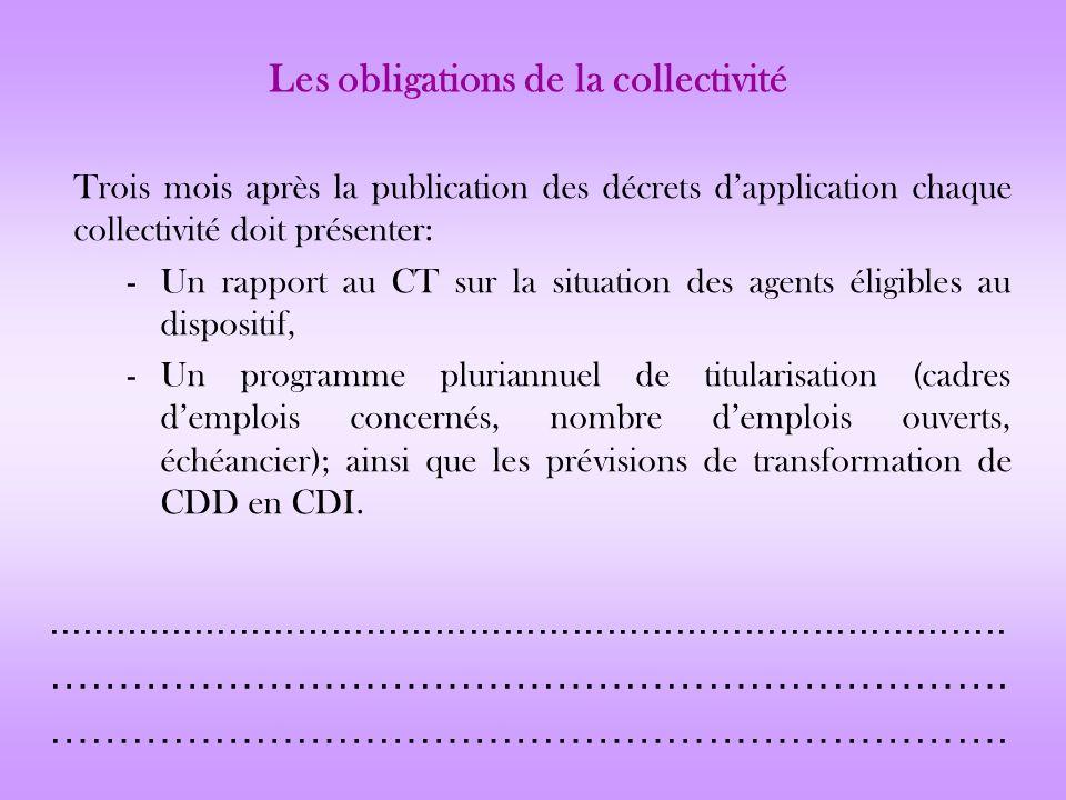 Trois mois après la publication des décrets dapplication chaque collectivité doit présenter: -Un rapport au CT sur la situation des agents éligibles a