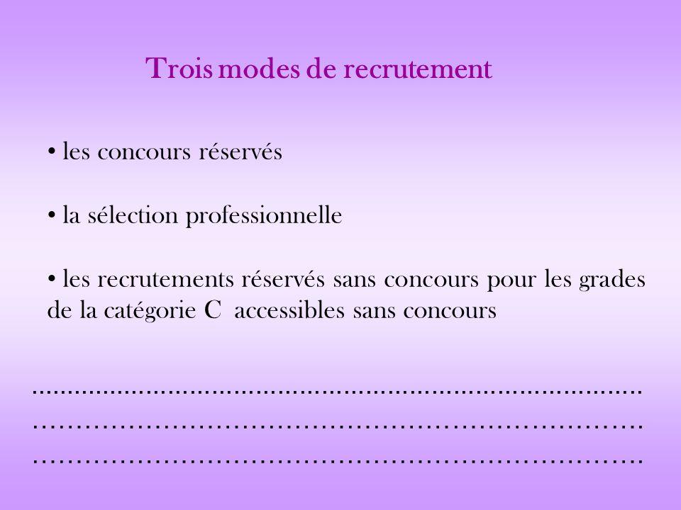 les concours réservés la sélection professionnelle les recrutements réservés sans concours pour les grades de la catégorie C accessibles sans concours