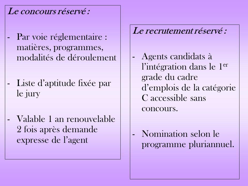 Le concours réservé : -Par voie réglementaire : matières, programmes, modalités de déroulement -Liste daptitude fixée par le jury -Valable 1 an renouv