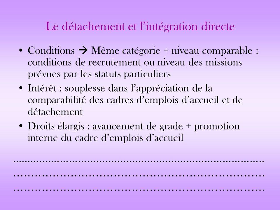 Le détachement et lintégration directe Conditions Même catégorie + niveau comparable : conditions de recrutement ou niveau des missions prévues par le