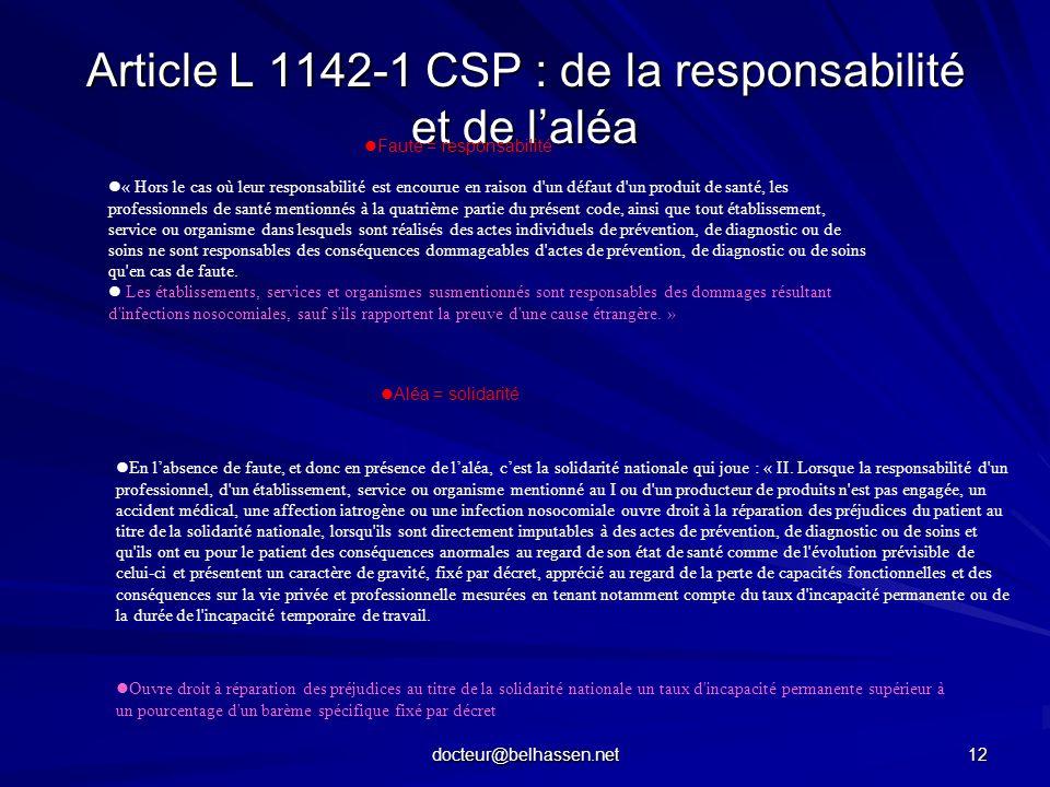 docteur@belhassen.net 12 Article L 1142-1 CSP : de la responsabilité et de laléa « Hors le cas où leur responsabilité est encourue en raison d'un défa