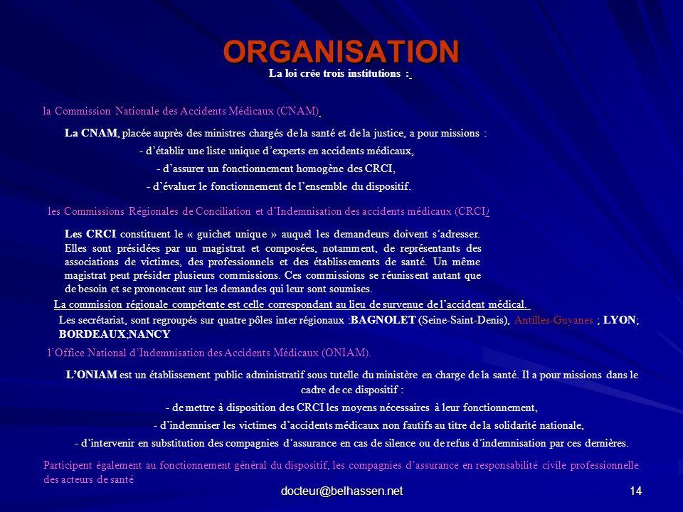 docteur@belhassen.net 14 ORGANISATION La loi crée trois institutions : la Commission Nationale des Accidents Médicaux (CNAM) les Commissions Régionale