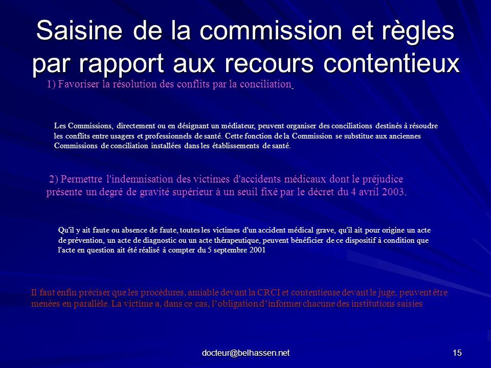 docteur@belhassen.net 15 Saisine de la commission et règles par rapport aux recours contentieux 1) Favoriser la résolution des conflits par la concili