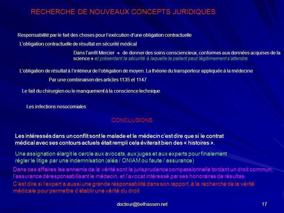 docteur@belhassen.net 17 CONCLUSIONS Les intéressés dans un conflit sont le malade et le médecin cest dire que si le contrat médical avec ses contours