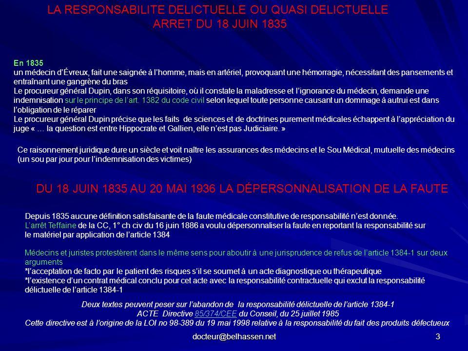 docteur@belhassen.net 4 RESPONSABLITE MEDICALE CONTRACTUELLE 20 mai 1936 arrêt Mercier Il se fonde sur larticle 1147 du code civil A propos du cas de Madame Mercier.