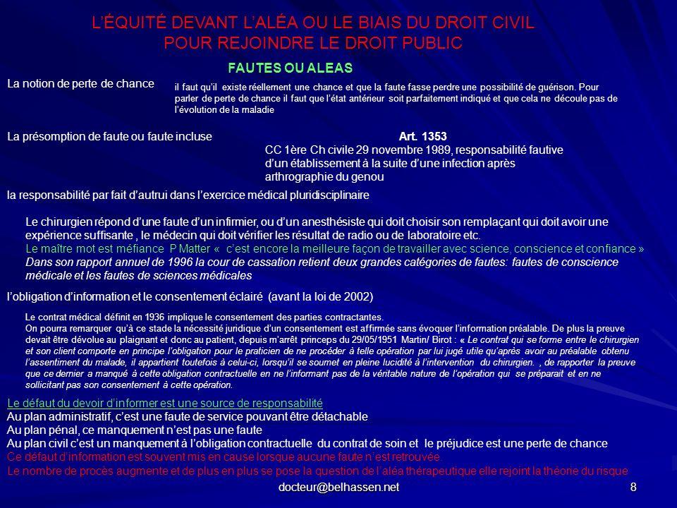 docteur@belhassen.net 8 LÉQUITÉ DEVANT LALÉA OU LE BIAIS DU DROIT CIVIL POUR REJOINDRE LE DROIT PUBLIC FAUTES OU ALEAS lobligation dinformation et le