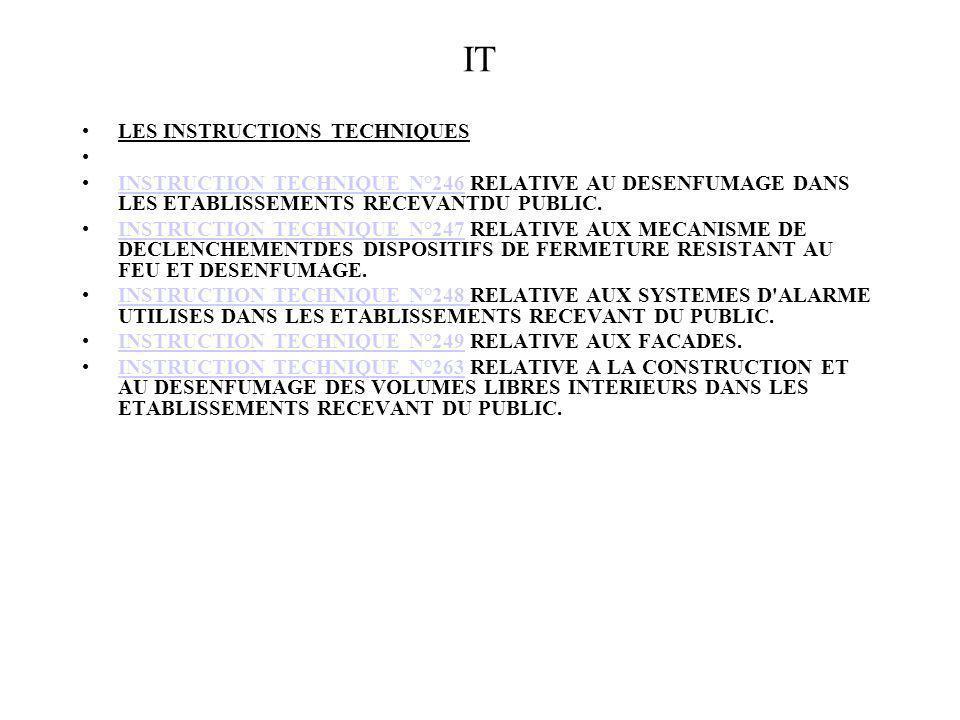 IT LES INSTRUCTIONS TECHNIQUES INSTRUCTION TECHNIQUE N°246 RELATIVE AU DESENFUMAGE DANS LES ETABLISSEMENTS RECEVANTDU PUBLIC.INSTRUCTION TECHNIQUE N°2