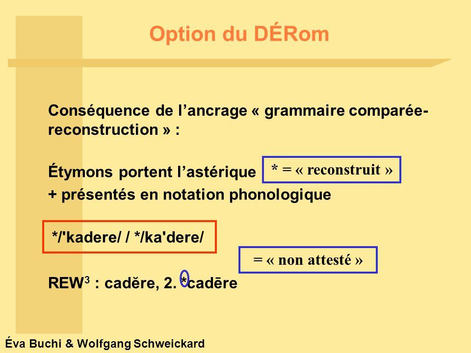 Éva Buchi & Wolfgang Schweickard Option du DÉRom Conséquence de lancrage « grammaire comparée- reconstruction » : Étymons portent lastérique + présentés en notation phonologique */ kadere/ / */ka dere/ REW 3 : cadĕre, 2.