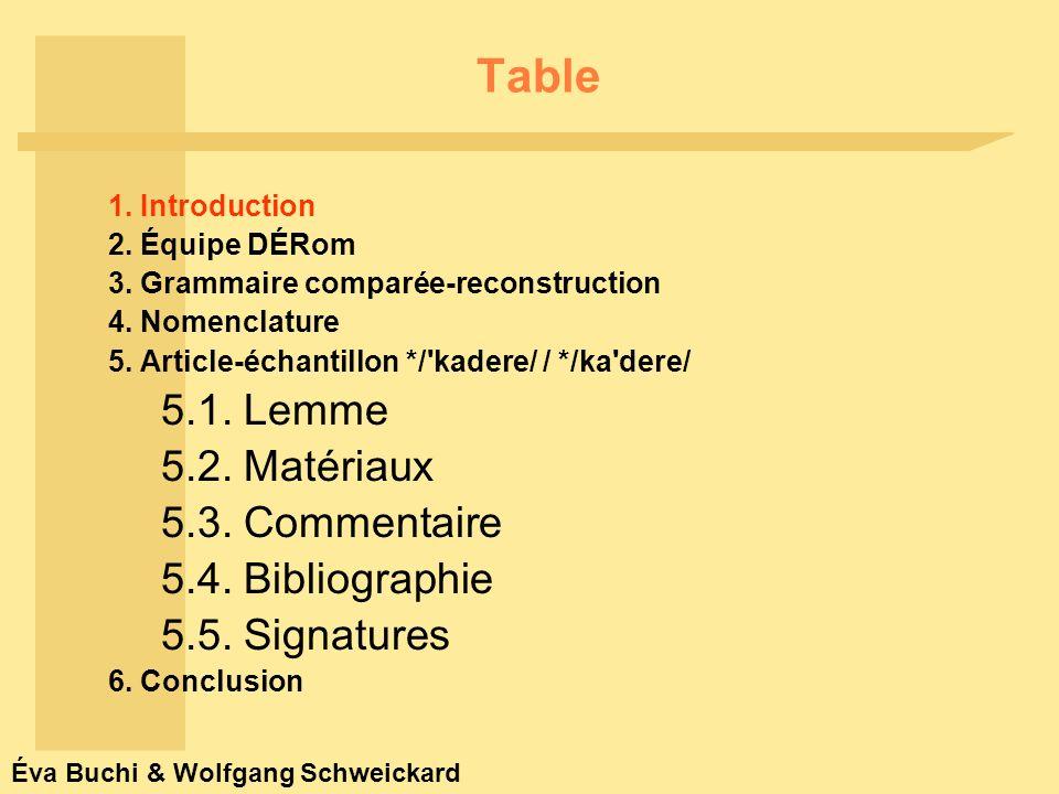 Éva Buchi & Wolfgang Schweickard Du REW au DÉRom REW : 1935 3 [1911-1920 1 ] = référence toujours actuelle « Nouveau REW » (cf.