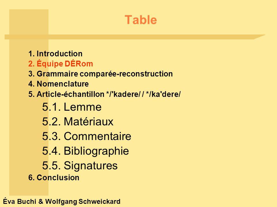 Éva Buchi & Wolfgang Schweickard Nomenclature Première phase (2008–2010) : 488 étymons « panromans » (Fischer 1969) Publication progressive sur Internet (« lexicographie évolutive » [R.
