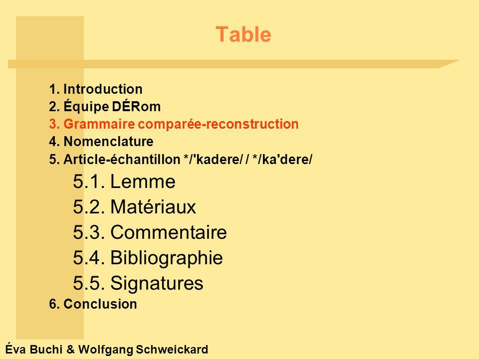 Éva Buchi & Wolfgang Schweickard Table 1. Introduction 2.