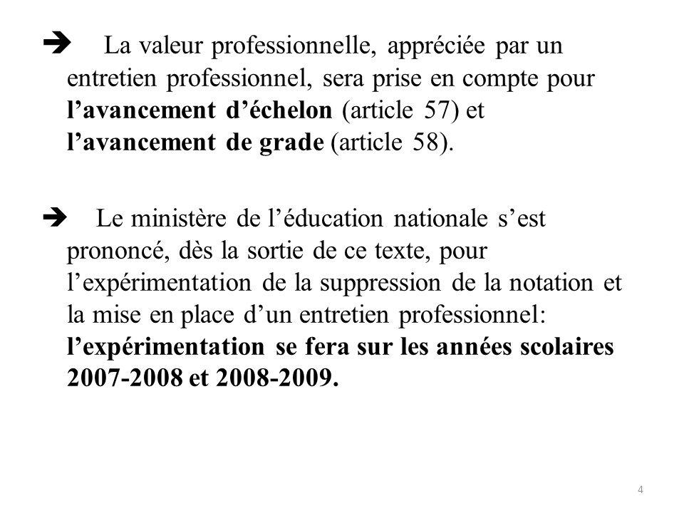 La valeur professionnelle, appréciée par un entretien professionnel, sera prise en compte pour lavancement déchelon (article 57) et lavancement de grade (article 58).