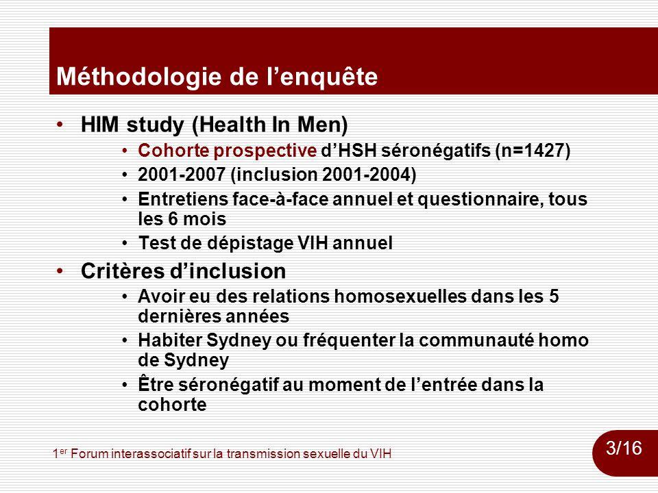 1 er Forum interassociatif sur la transmission sexuelle du VIH Méthodologie de lenquête HIM study (Health In Men) Cohorte prospective dHSH séronégatifs (n=1427) 2001-2007 (inclusion 2001-2004) Entretiens face-à-face annuel et questionnaire, tous les 6 mois Test de dépistage VIH annuel Critères dinclusion Avoir eu des relations homosexuelles dans les 5 dernières années Habiter Sydney ou fréquenter la communauté homo de Sydney Être séronégatif au moment de lentrée dans la cohorte 3/16