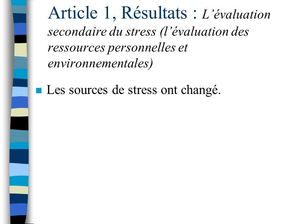 Article 1, Résultats : Lévaluation primaire du stress (lévaluation de lévénement) n Dautres éléments stressants : -lenseignant -lenseignement. -l'élèv