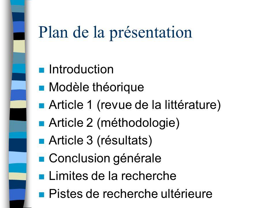 Plan de la présentation n Introduction n Modèle théorique n Article 1 (revue de la littérature) n Article 2 (méthodologie) n Article 3 (résultats) n Conclusion générale n Limites de la recherche n Pistes de recherche ultérieure