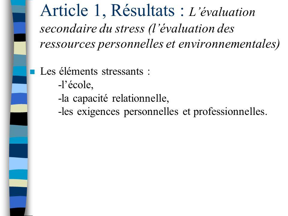Article 1, Résultats : Lévaluation secondaire du stress (lévaluation des ressources personnelles et environnementales) n Les sources de stress ont cha