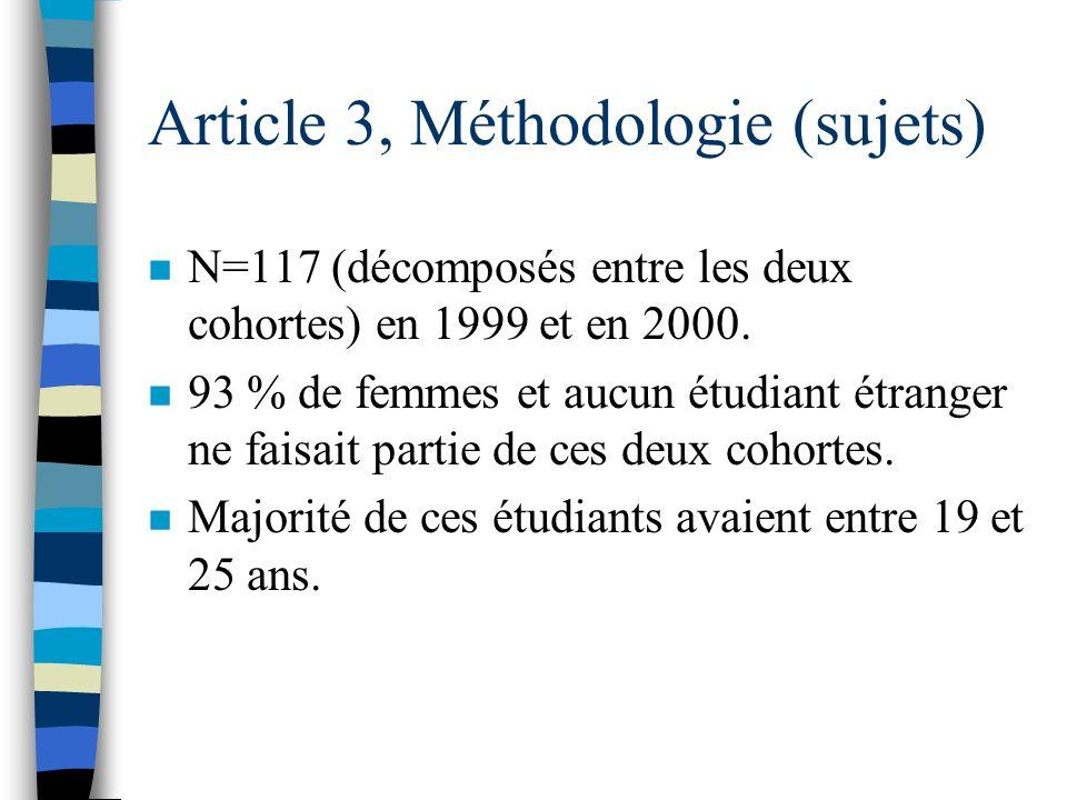 Article 3, Questions de recherche –Q1: Quelle est la relation entre lexpérience du stage en enseignement et le niveau de stress chez des stagiaires? –