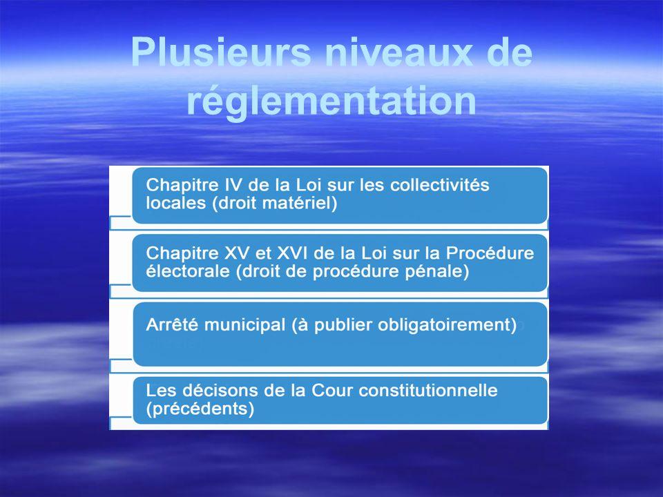 Les différentes formes de participation 1.Le référendum local 2.
