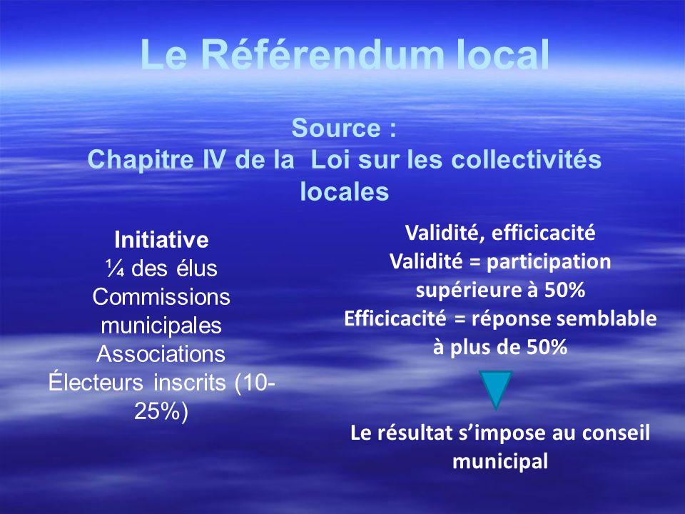 Le Référendum local Source : Chapitre IV de la Loi sur les collectivités locales Initiative ¼ des élus Commissions municipales Associations Électeurs