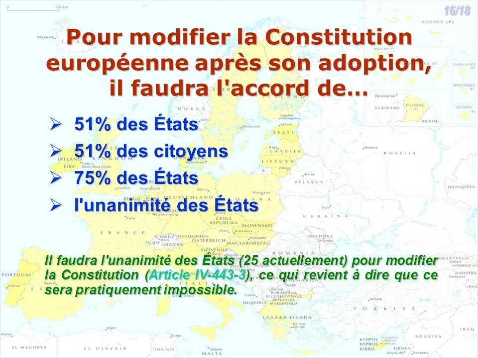 Pour modifier la Constitution européenne après son adoption, il faudra l accord de… 51% des États 51% des États 51% des citoyens 51% des citoyens 75% des États 75% des États l unanimité des États l unanimité des États Il faudra l unanimité des États (25 actuellement) pour modifier la Constitution (Article IV-443-3), ce qui revient à dire que ce sera pratiquement impossible.