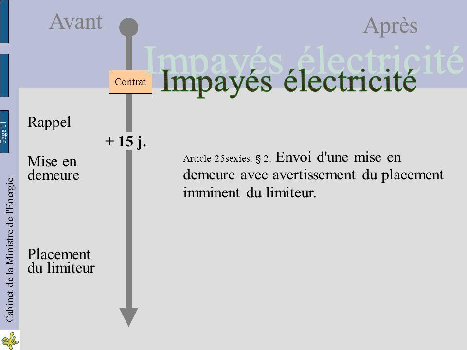Page 11 Cabinet de la Ministre de l Energie Avant Après Contrat Rappel Article 25sexies.