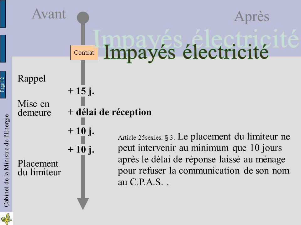 Page 12 Cabinet de la Ministre de l Energie Avant Après Contrat Rappel Article 25sexies.