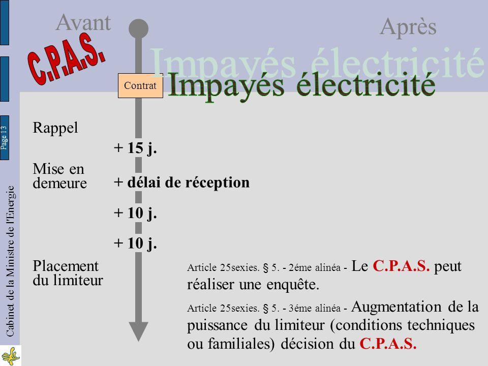 Page 13 Cabinet de la Ministre de l Energie Avant Après Contrat Rappel Article 25sexies.
