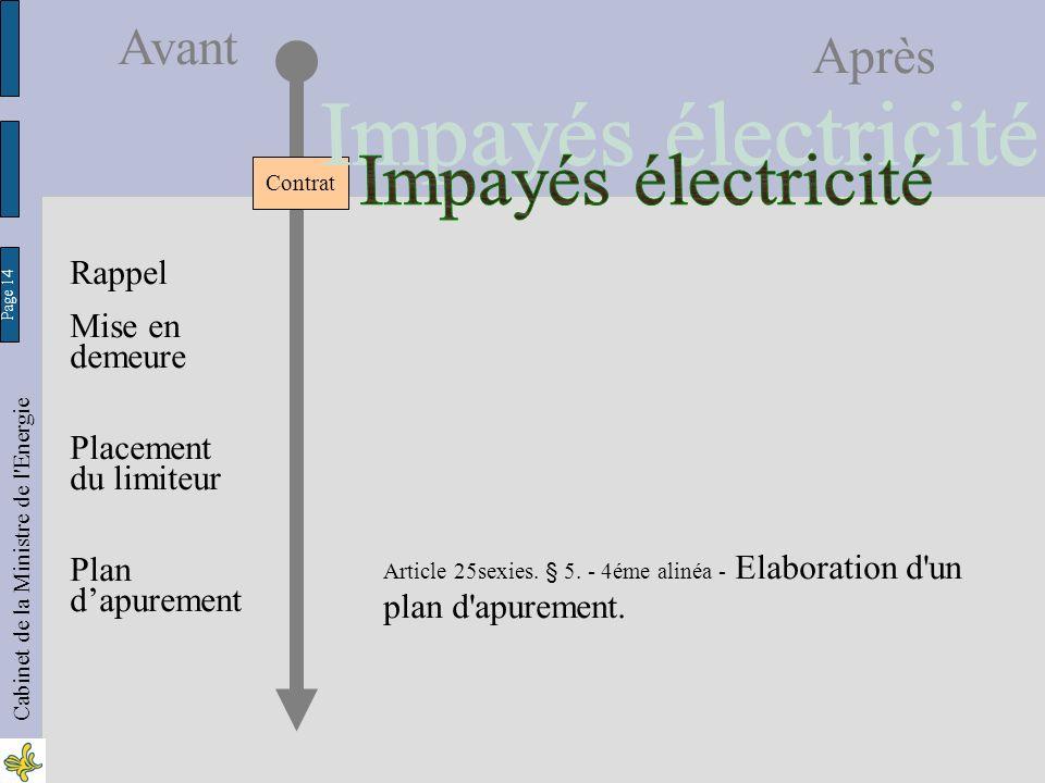 Page 14 Cabinet de la Ministre de l Energie Avant Après Contrat Rappel Article 25sexies.