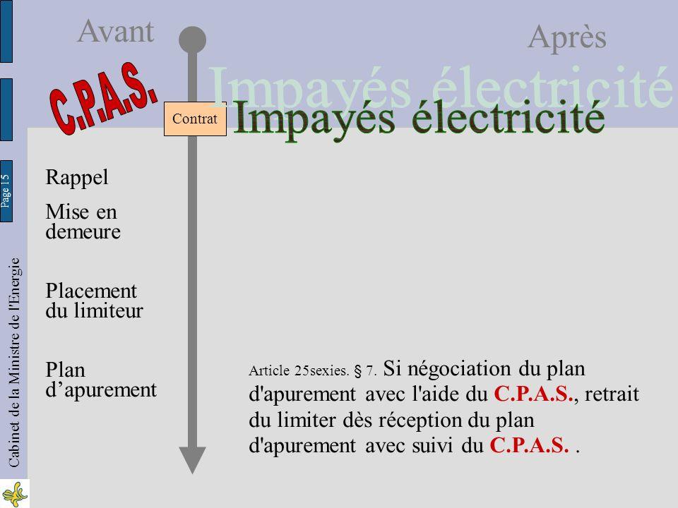 Page 15 Cabinet de la Ministre de l Energie Avant Après Contrat Rappel Article 25sexies.
