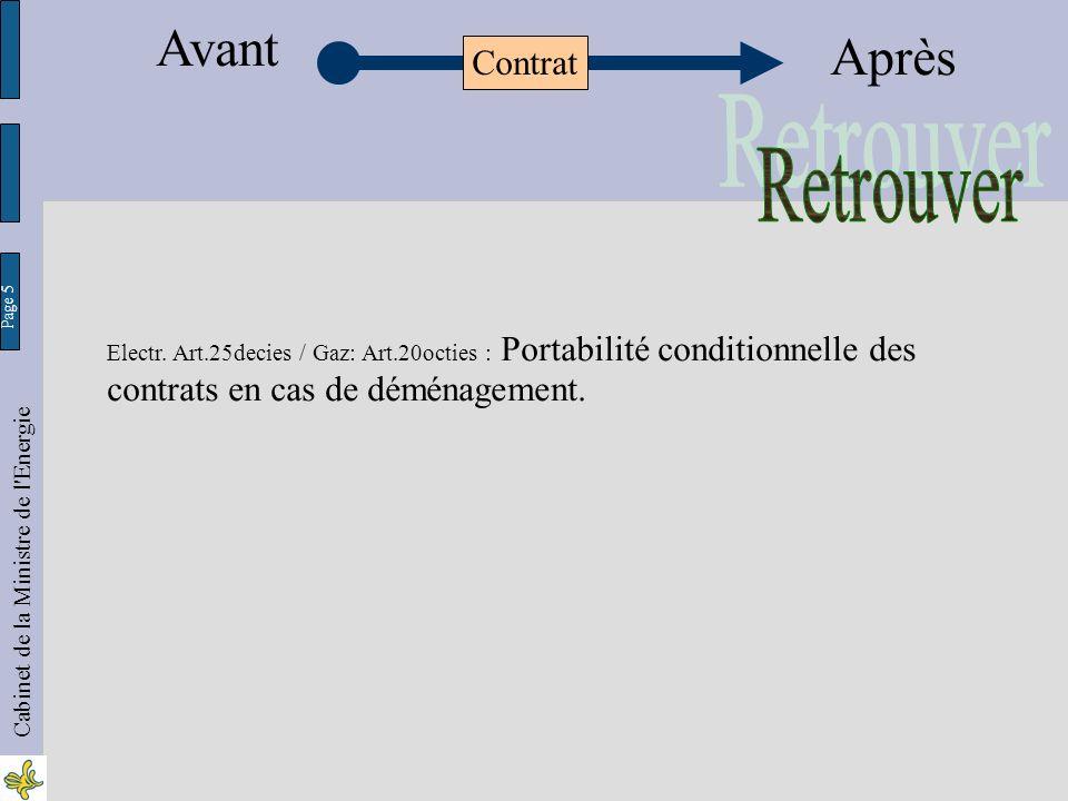 Page 26 Cabinet de la Ministre de l Energie Avant Après Contrat Electr.