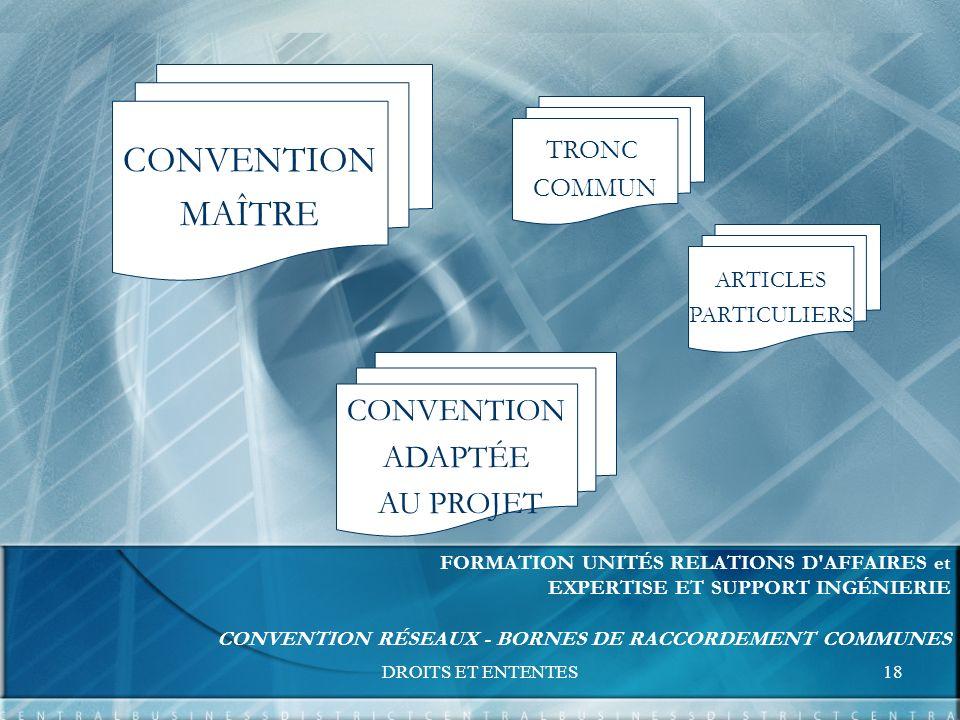 DROITS ET ENTENTES18 FORMATION UNITÉS RELATIONS D AFFAIRES et EXPERTISE ET SUPPORT INGÉNIERIE CONVENTION RÉSEAUX - BORNES DE RACCORDEMENT COMMUNES CONVENTION MAÎTRE CONVENTION ADAPTÉE AU PROJET TRONC COMMUN ARTICLES PARTICULIERS