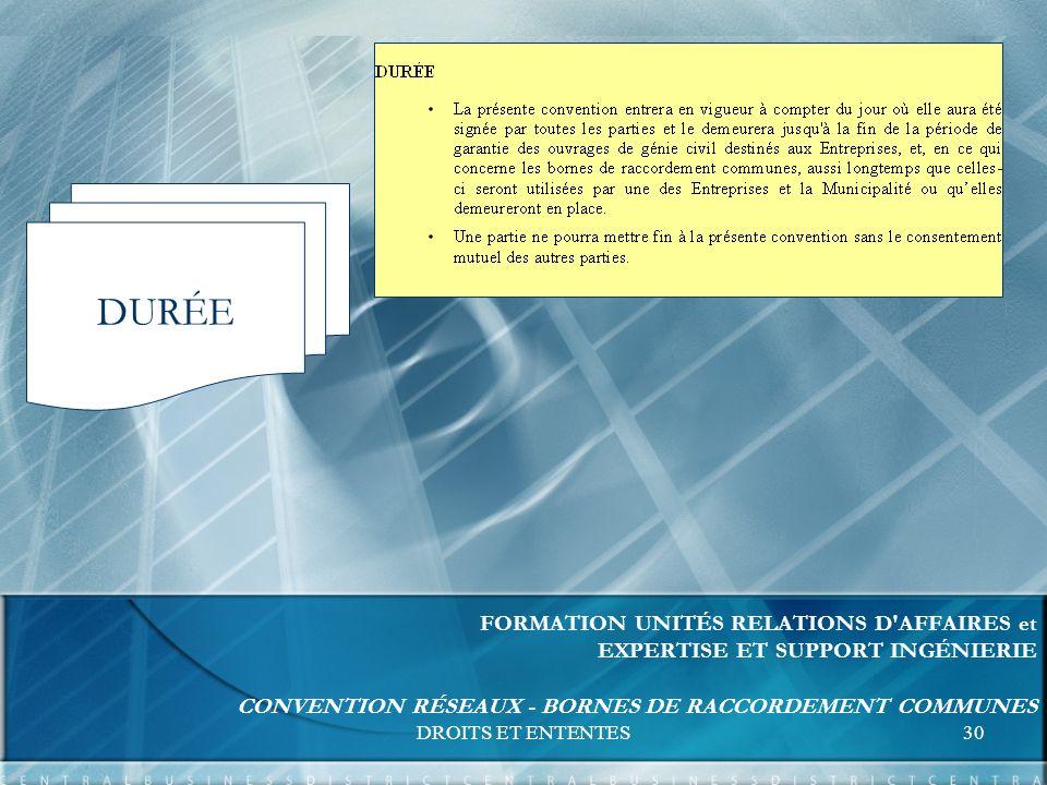 DROITS ET ENTENTES30 FORMATION UNITÉS RELATIONS D AFFAIRES et EXPERTISE ET SUPPORT INGÉNIERIE CONVENTION RÉSEAUX - BORNES DE RACCORDEMENT COMMUNES DURÉE