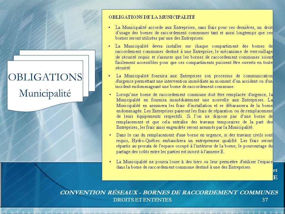 DROITS ET ENTENTES37 FORMATION UNITÉS RELATIONS D AFFAIRES et EXPERTISE ET SUPPORT INGÉNIERIE CONVENTION RÉSEAUX - BORNES DE RACCORDEMENT COMMUNES OBLIGATIONS Municipalité