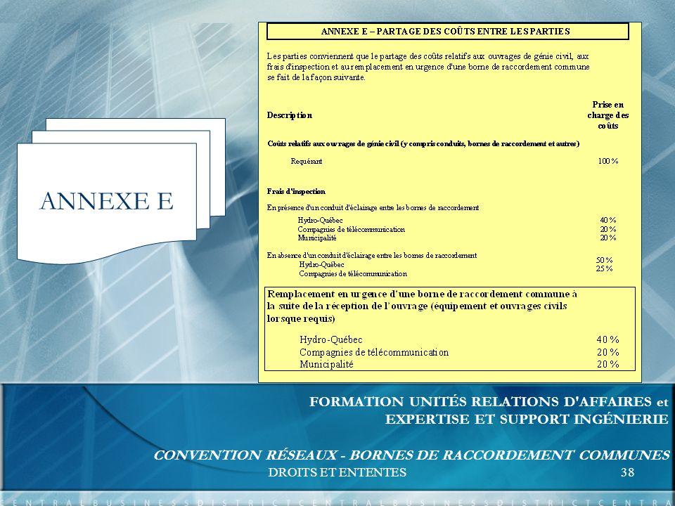 DROITS ET ENTENTES38 FORMATION UNITÉS RELATIONS D AFFAIRES et EXPERTISE ET SUPPORT INGÉNIERIE CONVENTION RÉSEAUX - BORNES DE RACCORDEMENT COMMUNES ANNEXE E