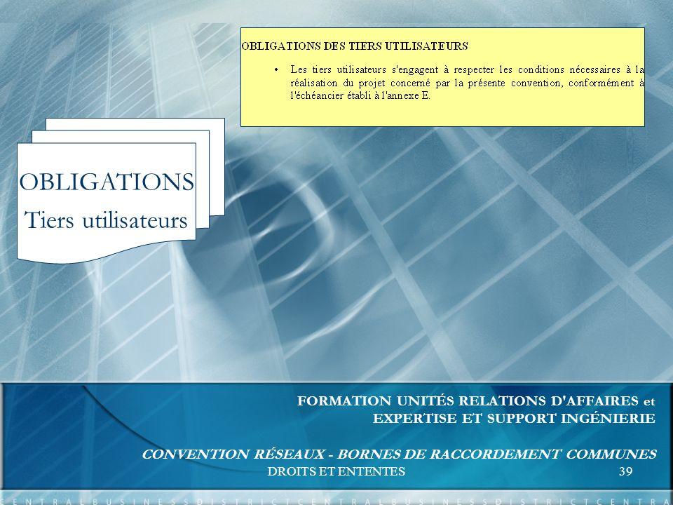 DROITS ET ENTENTES39 FORMATION UNITÉS RELATIONS D AFFAIRES et EXPERTISE ET SUPPORT INGÉNIERIE CONVENTION RÉSEAUX - BORNES DE RACCORDEMENT COMMUNES OBLIGATIONS Tiers utilisateurs